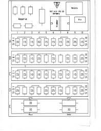 porsche fuse diagram wiring diagrams
