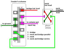 out of phase wiring diagram telecaster guitar forum