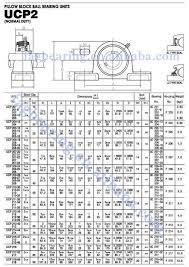 Pedestal Bearing Size Chart Pillow Block Bearing Ucp204 Ucp208 Uct205 Uct206 Ucf207