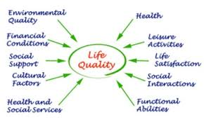 how to improve your quality of life prevent a misdiagnosis  how to improve quality of life