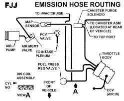 3 1 liter v6 engine diagram 3 1 image wiring diagram 1998 ford truck windstar 3 8l fi ohv 6cyl repair guides vacuum on 3 1 liter v6