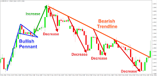 What Is A Price Chart Understanding Price Action Archives Sir Forex