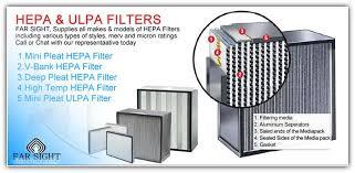 خرید فیلتر هپا برای ذرات 0.3 میکرون
