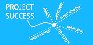 Project Performance How To Measure Or Define Success In