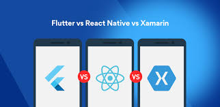 What Is Xamarin Flutter Vs React Native Vs Xamarin Which One Is Best For Your Business