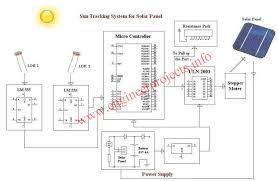 solar tracker circuit diagram the wiring diagram sun tracking system for solar panel sun tracking system solar circuit diagram