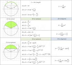 arc segment and sector equations summary