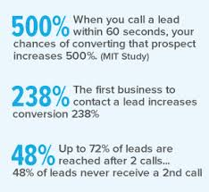sales follow up lead followup system speak2leads