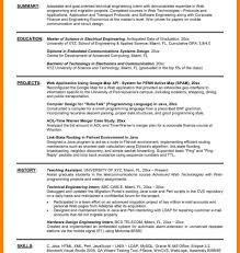 Free Fillable Resume Templates College Application Resume Example Template For Student Format 52