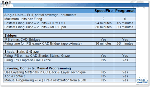 Emax Cad Firing Chart Speedfire And E Max Cad