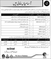 Government Jobs In Military College Ispr Jhelum 6th December 2015