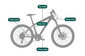 Cannondale Mountain Bike Frame Size Chart Mountain Bike Sizing Guide