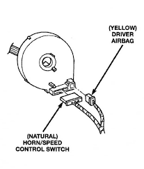 jeep wrangler clock spring wiring schematic jeep printable clock spring cruise control wires help plz jeepforum com source