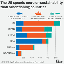 How The World Subsidizes Overfishing In Two Charts Vox