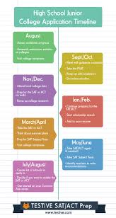 college application timeline for juniors infographic testive college admissions timeline for juniors