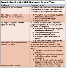 paragon defrost timer wiring diagram wiring diagram and schematic defrost timer wiring diagram ladder