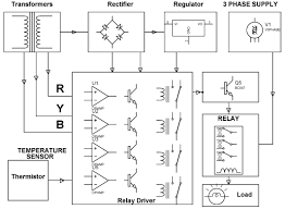 motor thermistor wiring diagram wiring diagram thermistor wiring diagram diagrams base