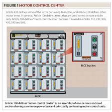 Nema Mcc Bucket Size Chart Motors Motor Circuits And Controllers Part Ii Article 430