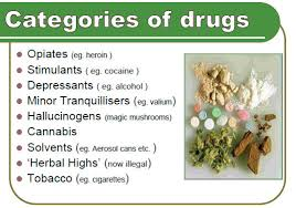 type of drugs type of drugs under fontanacountryinn com
