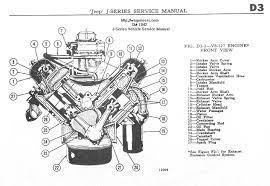 327 chevy engine parts diagram • descargar com gm 3 8 engine diagram