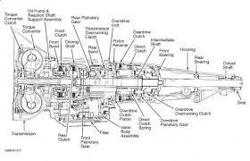 dodge ram radio wiring diagram image 1992 jeep cherokee radio wiring diagram 1992 image about on 95 dodge ram 1500 radio