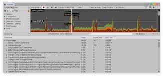 unity manual gpu usage profiler module