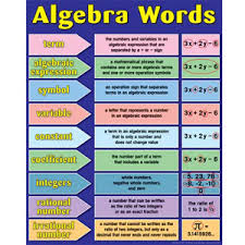 algebra words anchor chart algebra algebra  algebra words anchor chart