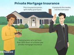 Nerdwallet jan 4, 2021 many or all of the products featured here are from our. What Is Private Mortgage Insurance Pmi