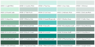 Turquoise Paint Color Chart Behr Color Chart I Am Using The Celtic Grey In My Bathroom