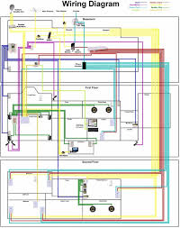 house wiring types wire size chart basic electrical theory pdf house wiring diagram pdf full size of single phase house wiring diagram house wiring diagram pdf basic electrical wiring theory