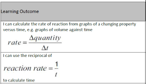 Review Hlo1_1a Rate Calculations Higher Chemistry Unit