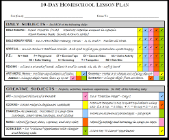 Homeschool Worksheets High School Worksheets for all | Download ...