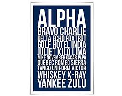 Alpha Bravo Charlie Military Alphabet Chart Amazon Com Alpha Bravo Charlie Art Print 60 Colour 3 Sizes