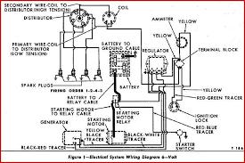 stunning ford naa wiring diagram photos electrical circuit 31 Ford Wiring Diagram at 53 Ford Custom Line Genrator Wiring Diagram