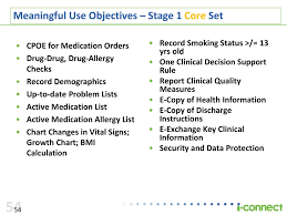 Meaningful Use Stages Chart Welcome To How The Meaningful Use Of Electronic Health