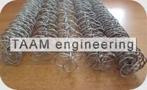 Картинки по запросу heat exchanger enhancement wire coil