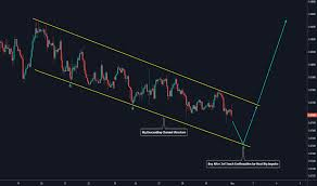 Audusd Chart Tradingview Page 2 Aud Usd Chart Aud Usd Rate Tradingview