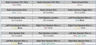 electrical wiring 1997 vw polo radio wiring diagram 2002 fasett info 2002 jetta radio wiring harness electrical wiring 1997 vw polo radio wiring diagram 2002