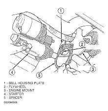 94 Ford Explorer Starter Diagram