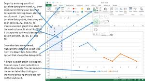 Making Single Subject Graphs With Spreadsheet Programs
