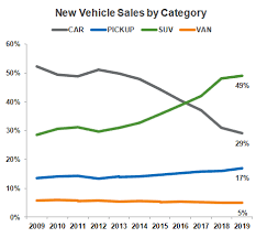 Whats Going On In The Used Cars And Trucks Vs Carmageddon