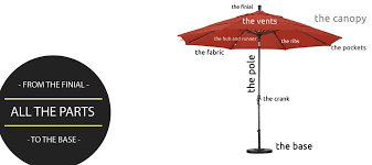all the parts of a patio umbrella