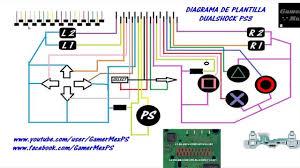 diagrama de plantilla dualshock ps3 diagrama de plantilla dualshock ps3