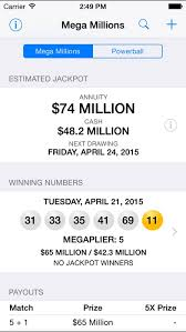 Powerball Frequency Chart Tn Wisconsin Mega Millions Numbers