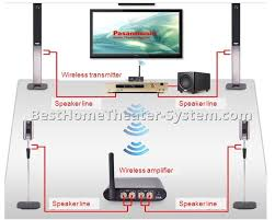 enclave cinehome. every enclave audio cinehome hd encompass speaker incorporates a bipole driver configuration cinehome