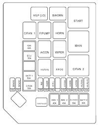 hyundai tucson (2005 2009) fuse box diagram auto genius fuse box diagram hyundai tucson (2005 2009) fuse box diagram