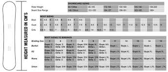 Womens Snowboard Length Chart Womens Snowboard Size Chart Size Chart Below To Learn