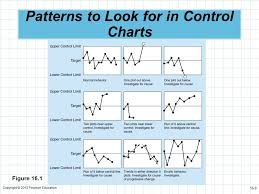 Statistical Quality Control Ppt Video Online Download