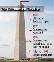 「washington monument opened to the public」の画像検索結果