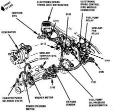 fuel pump wiring diagram 1988 chevy truck wiring diagram 1994 chevy truck fuel pump wiring diagram jodebal